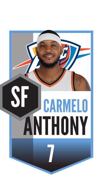 CARMELO_ANTHONY.png