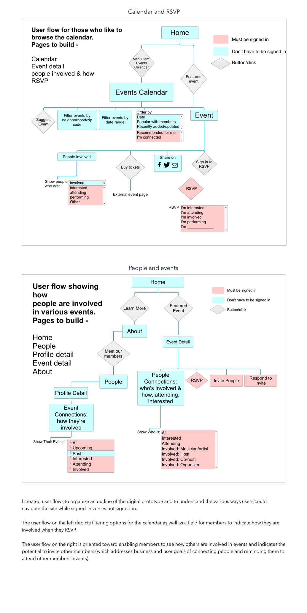 Opus Affair: User Flow.png