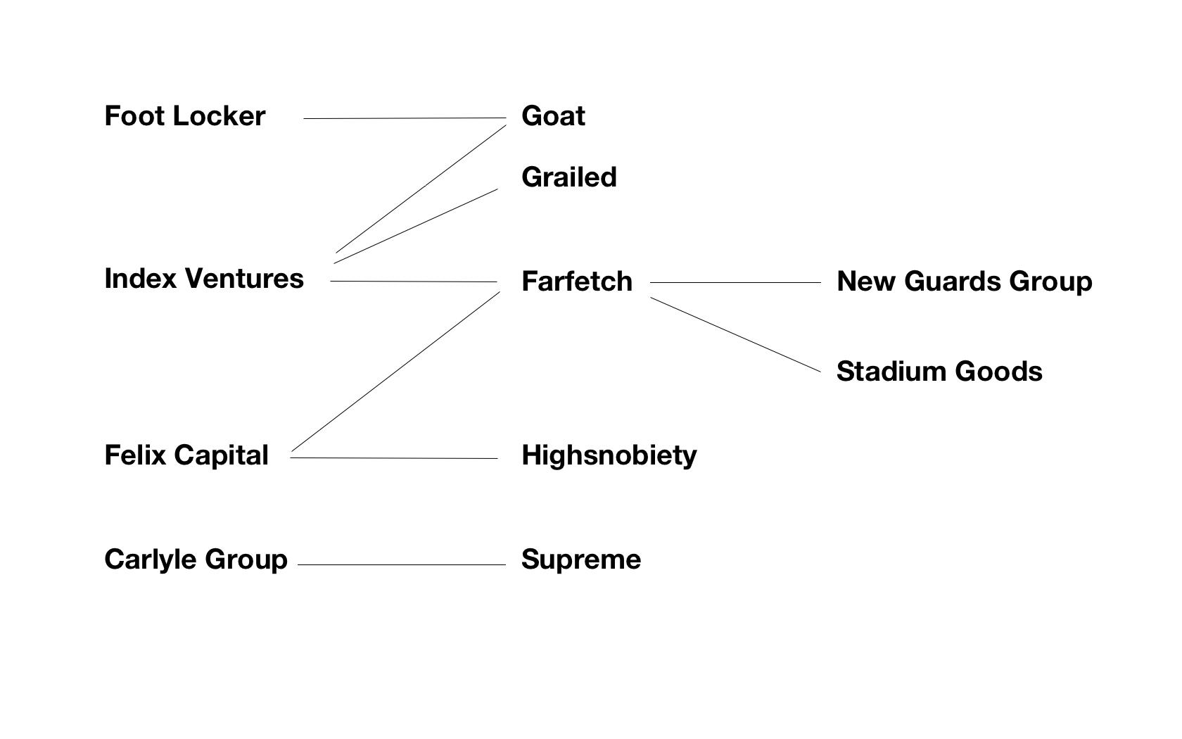 struktura.png