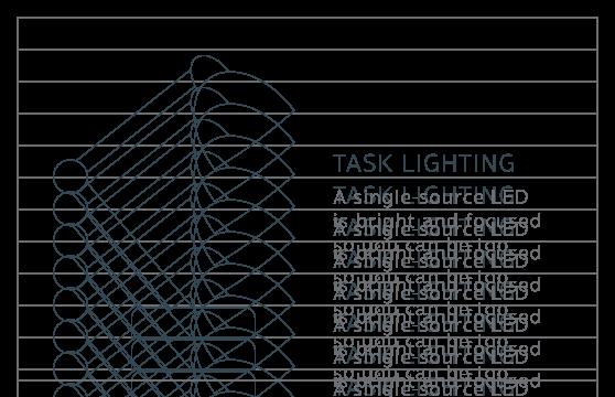 MR16Applications-TaskLighting.png