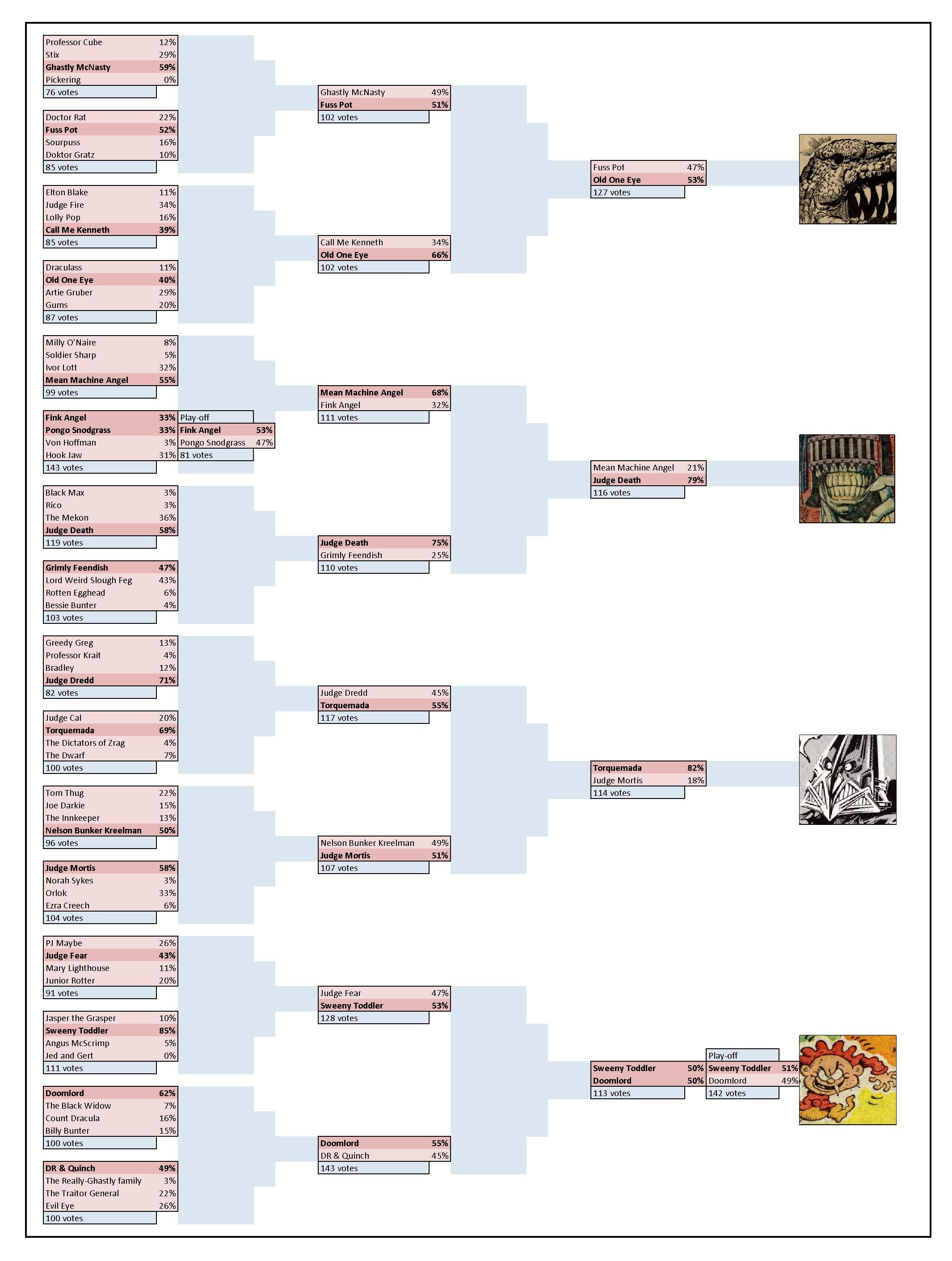 World Cup of Baddies tournament.jpg