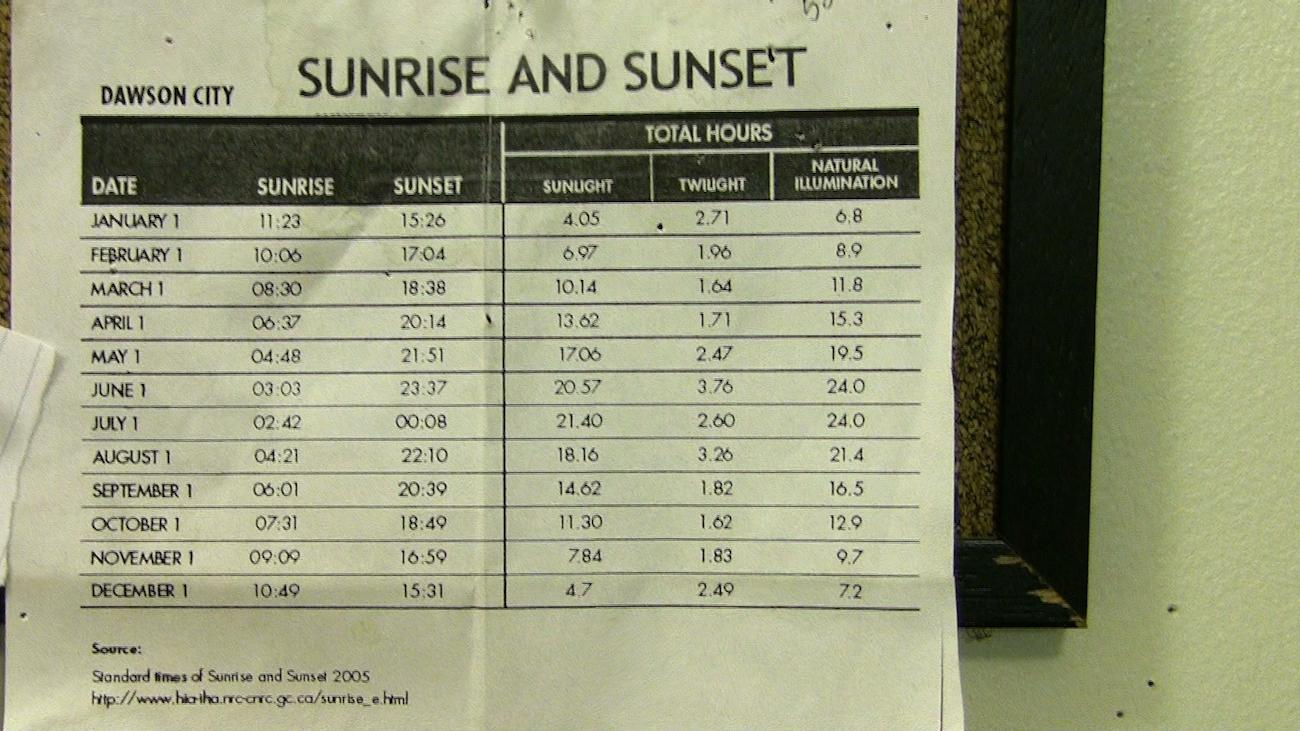 Eric Watts, still from  Sunrise Chart , 2014, 23 seconds