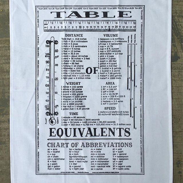 "Printing on cotton ""Tea Towels"" on our sign press. Works better than I would have thought. #letterpress #teatowel #fabricprinting #tableofequivalents"