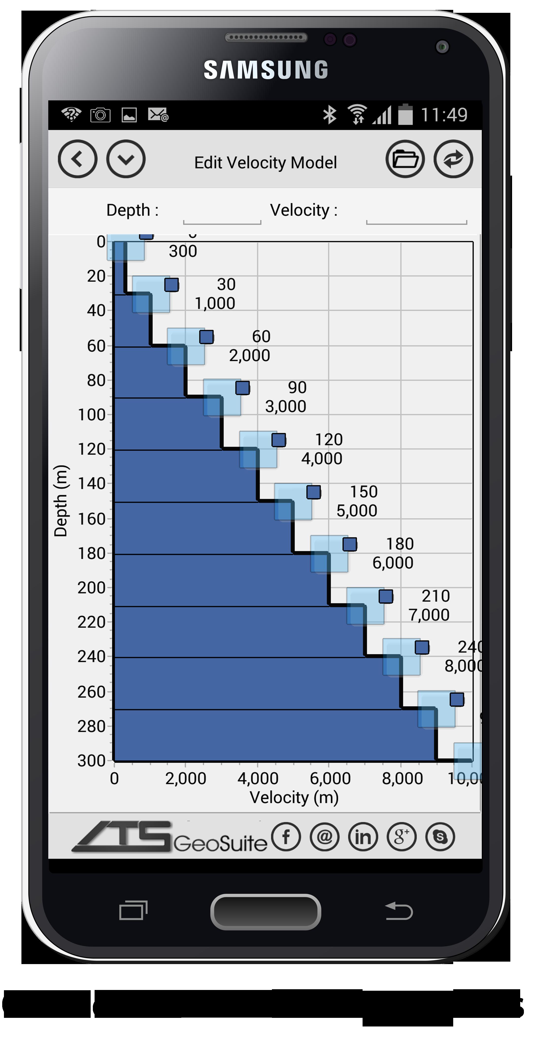 Phone Velocity.png