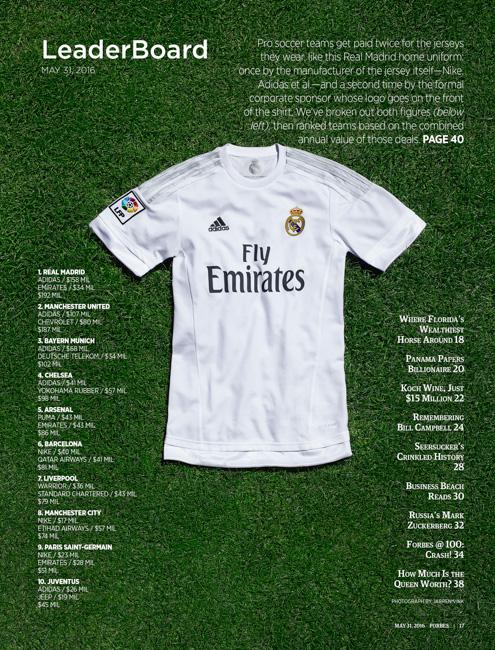 jarren vink forbes real madrid soccer futball jersey grass