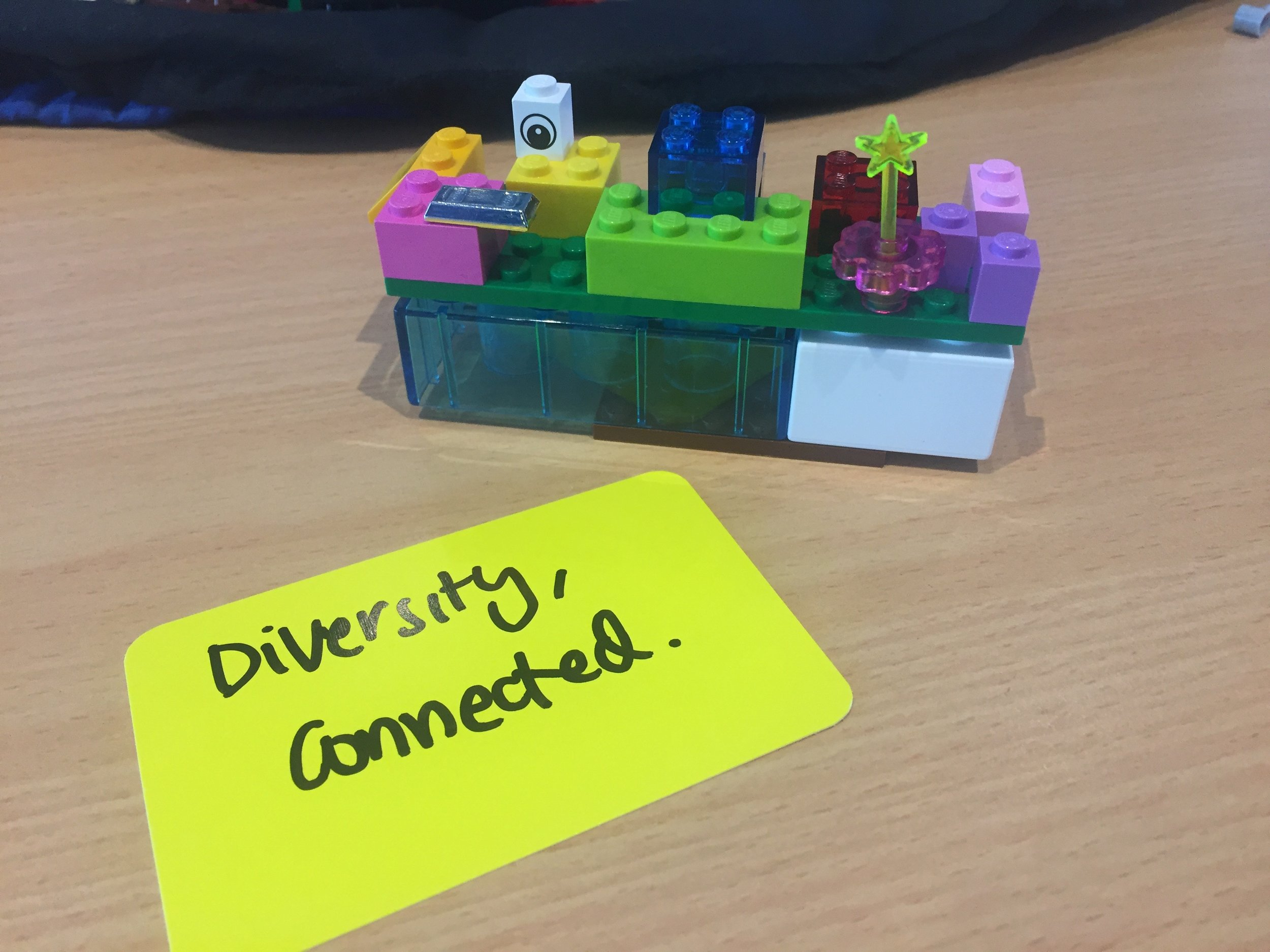 Giving Lego Play a go - using story telling and metaphor with Lego for creative problem solving