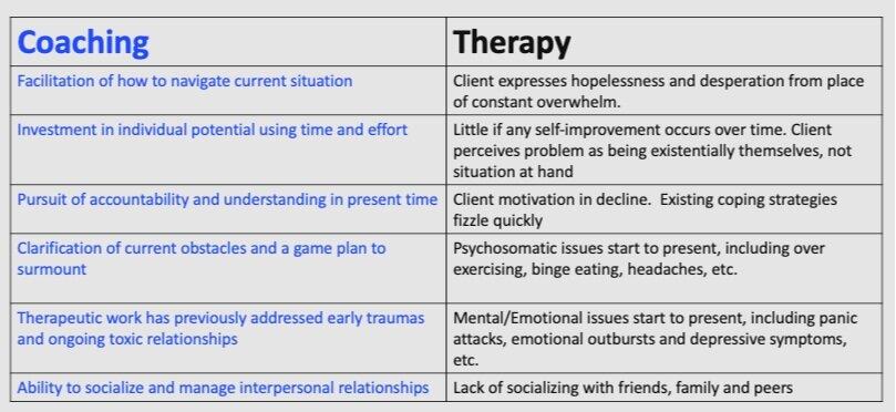 coaching-vs-therapy