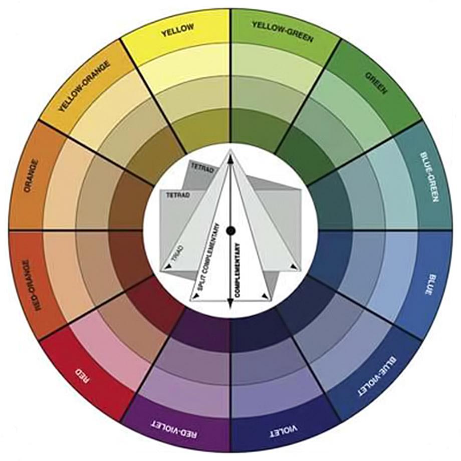 Více informací o barevných schématech >>