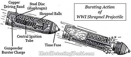 Shrapnell Shell