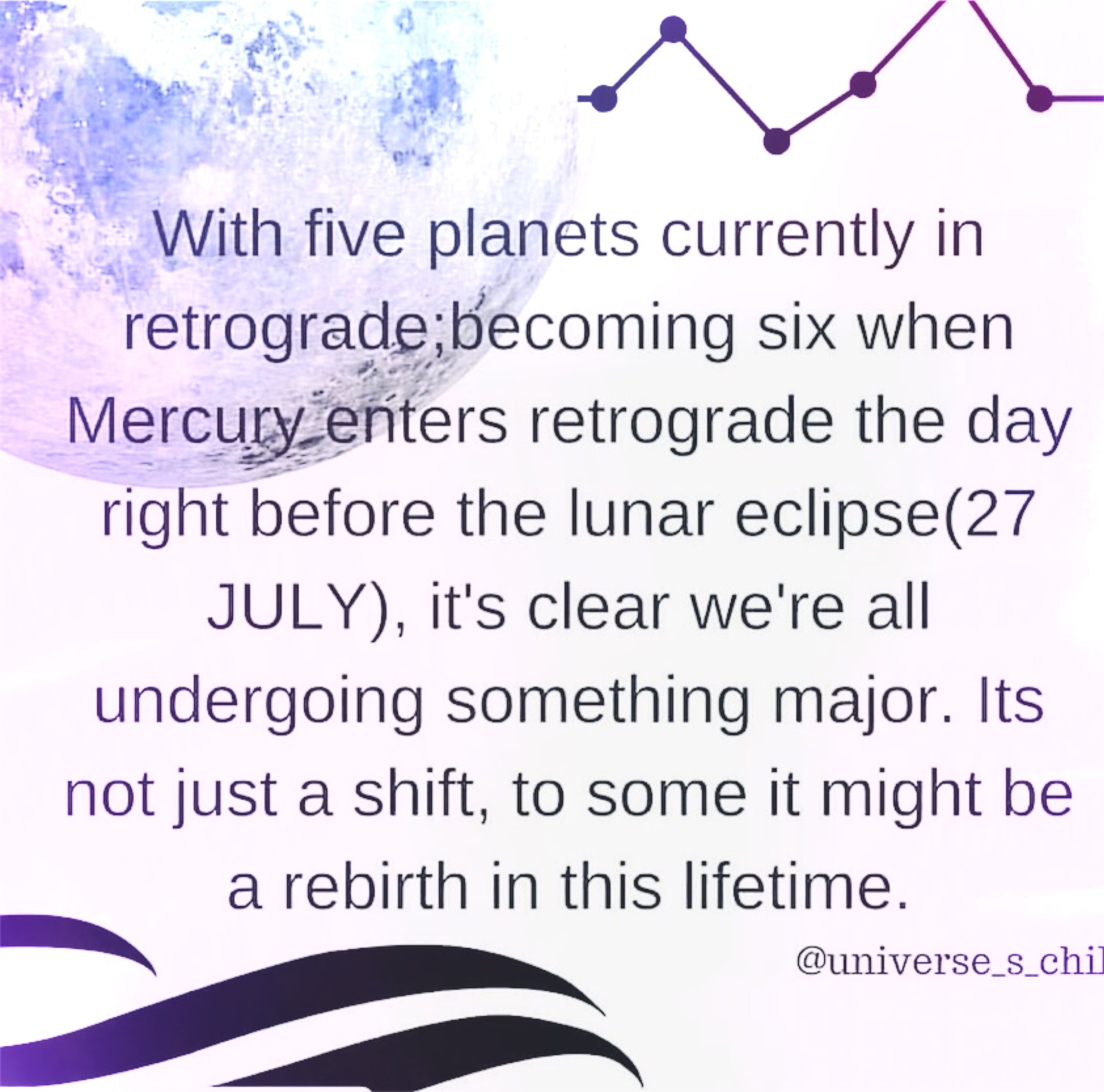 Spirit de la Lune Mercury Retrograde | Lunar Eclipse