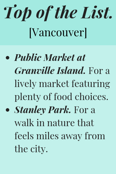 M&M Top of the List %2F%2F Travel Journal_ Canada (Vancouver) (1).png