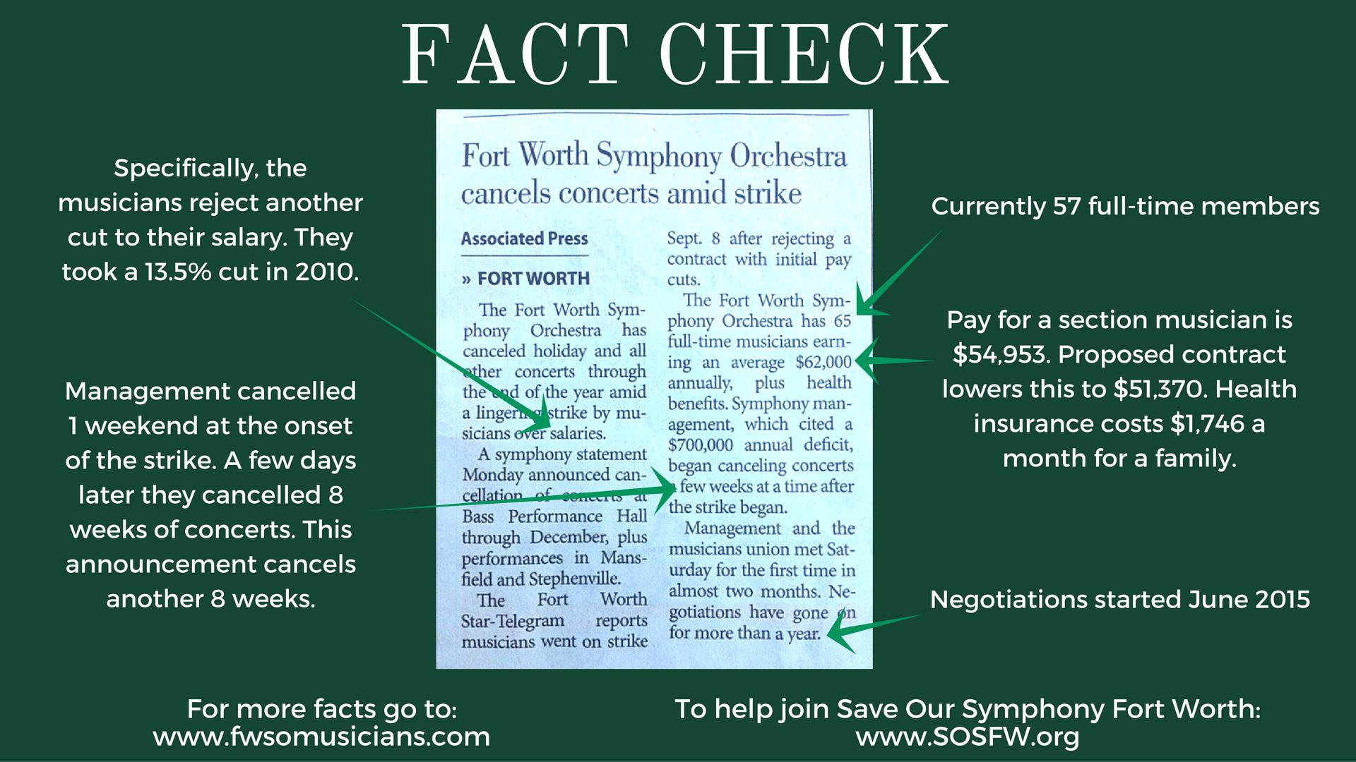 AP Fact Check.png