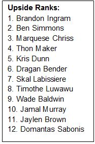 Ranks based on pure upside. Teams swinging for the fences should lean this way, though they're far from sure things.