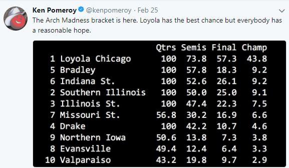 kenpomMVC odds.JPG