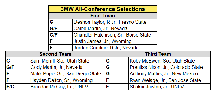 mwc final all conf.PNG