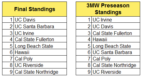 big west stand final.PNG