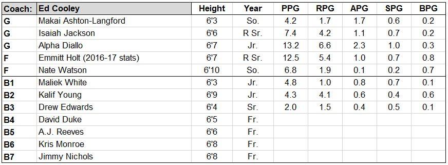 prov roster.JPG