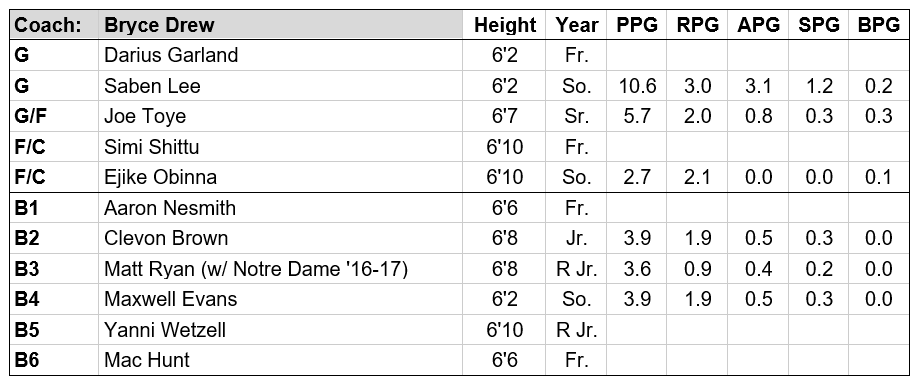 vandy roster.PNG