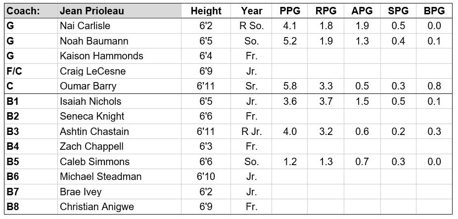 SJSU roster.PNG
