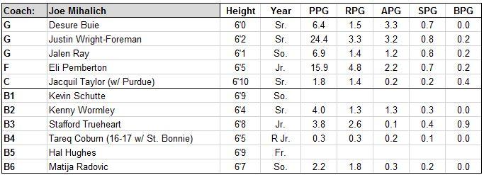 hofstra roster.JPG
