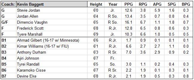 rider roster.JPG