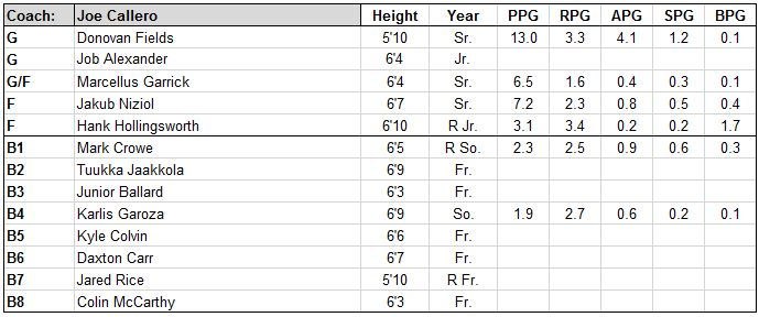 poly roster.JPG