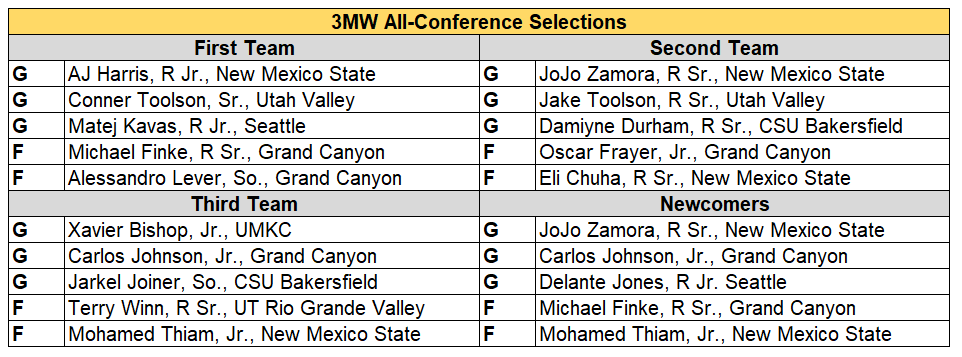 wac all conf update.PNG