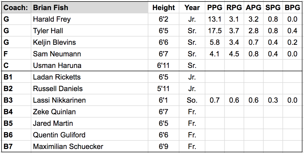 montana state roster.png