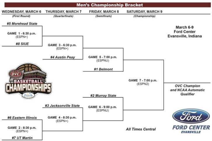 ovc tourney bracket.JPG