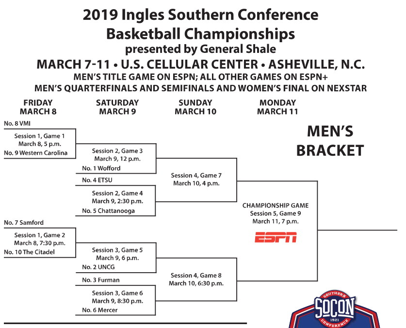 socon bracket 2019.PNG