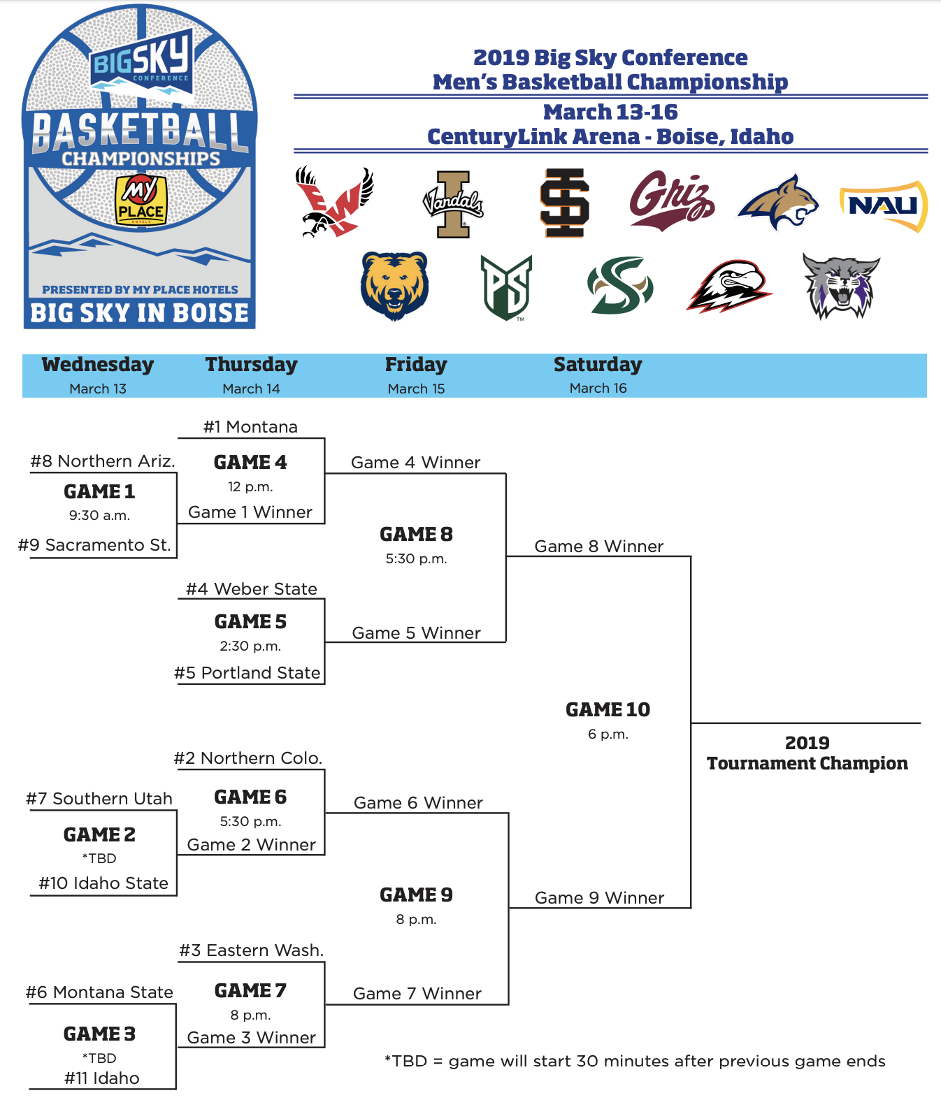 Big Sky Bracket.png