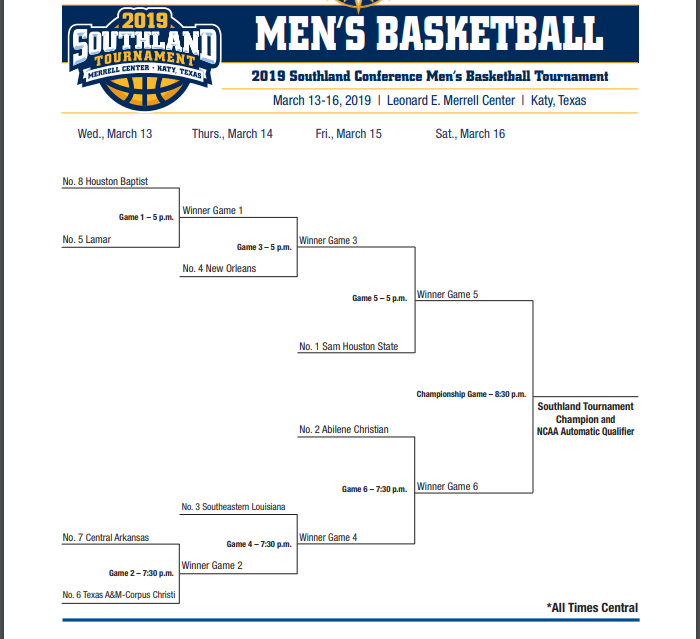 southland bracket 2019.PNG