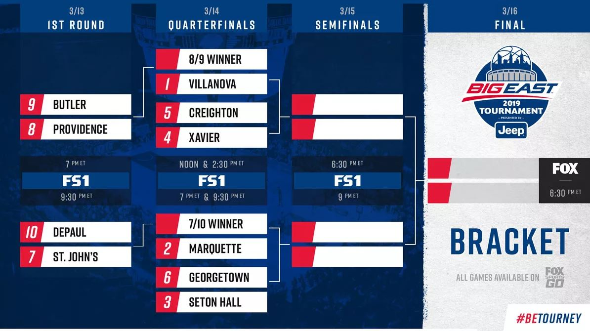 big east bracket.JPG