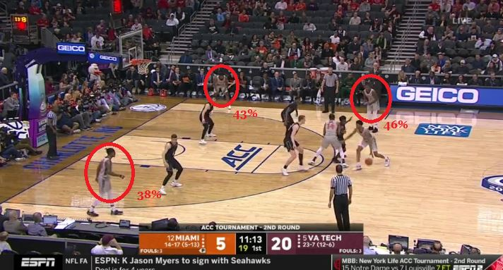 vt spacing with shooting.JPG