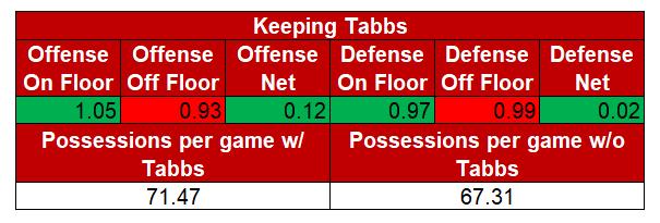 Tabbs chart.PNG