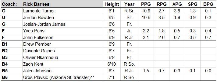 tenn roster.JPG