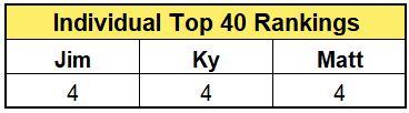 kentucky ranks.JPG