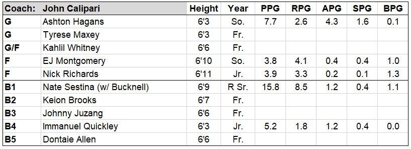 kentucky roster.JPG