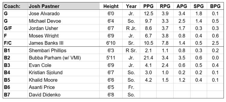 GT roster pic 19-20 v2.PNG