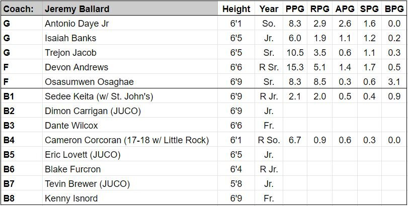 FIU roster.JPG