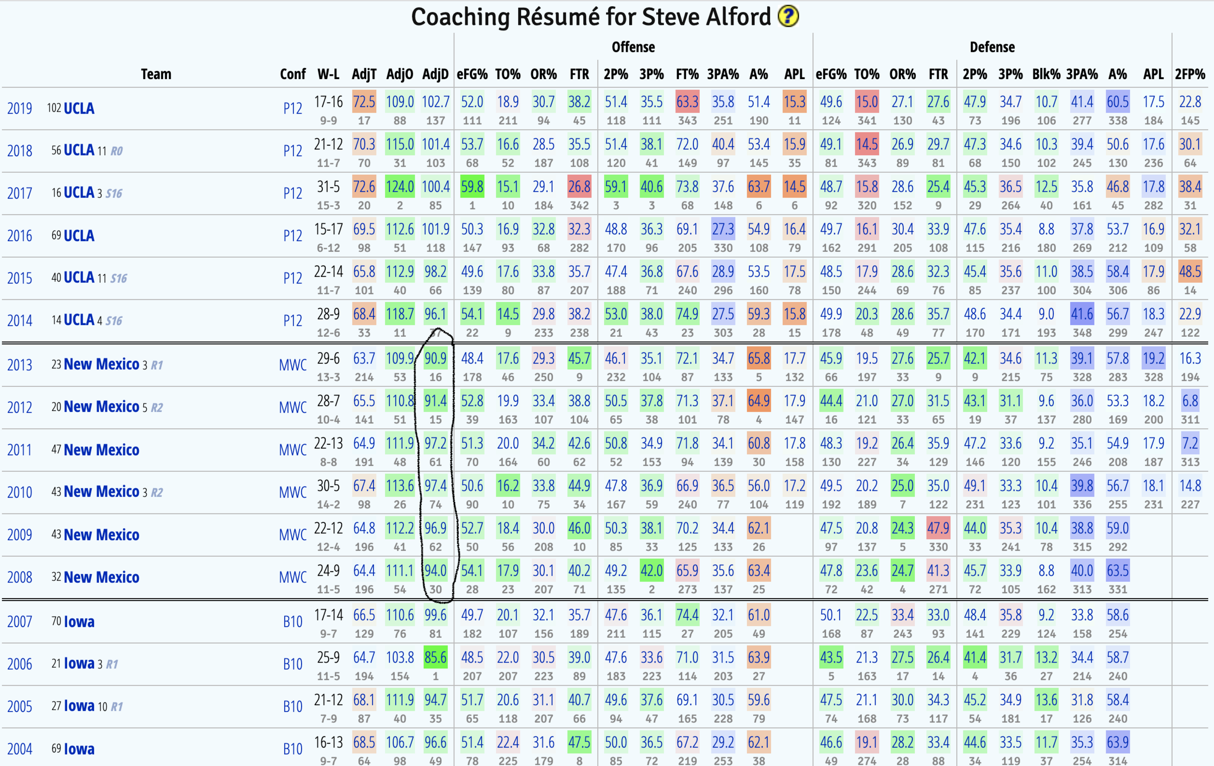 alford D graphic.png