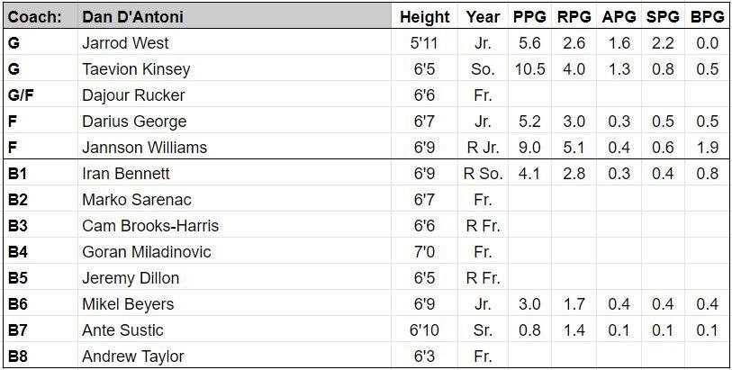 marshall roster.JPG