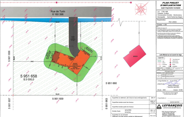 Le plan d'implantation de notre maison