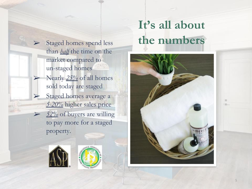 House Dressings It's All About the Numbers.jpg