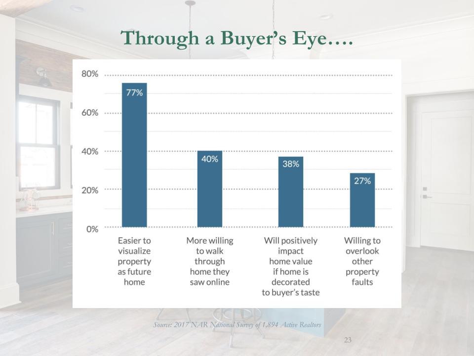 House Dressings Through a Buyer's Eye.jpg