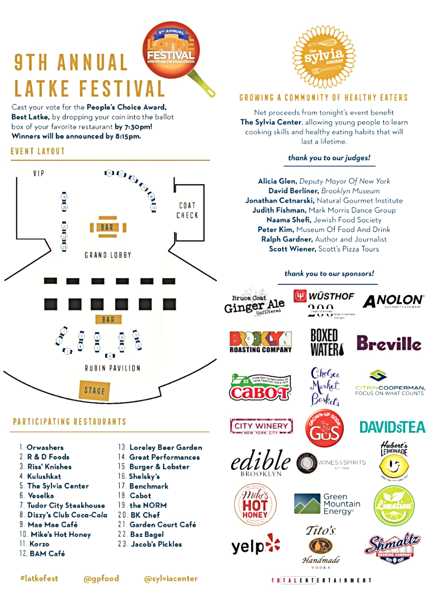 Latkefest Map 2017