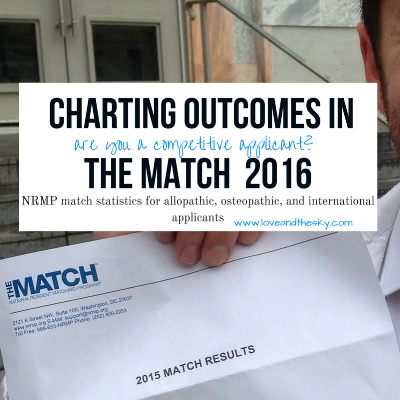 NRMP Charting outcomes in the match 2016 - how competitive of an applicant are you? NRMP match results statistics for allopathic, osteopathic, and international applicants