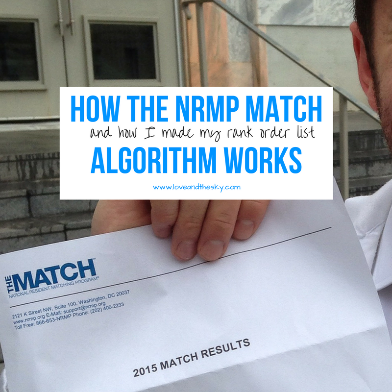 How the NRMP Match algorithm works and how I made my rank order list (dermatology and transitional year)