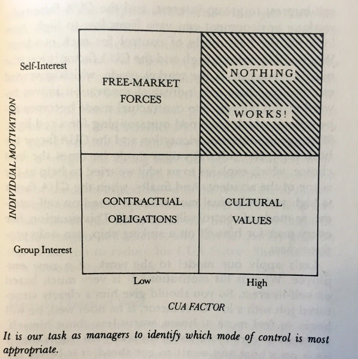 Modes of Control, p. 149