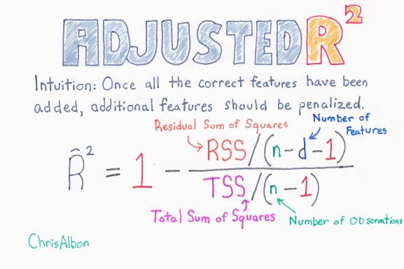 Adjusted_R-Squared_web.png